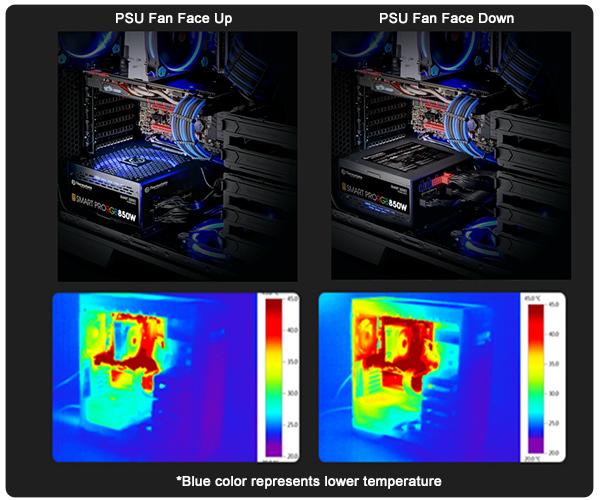 Toughpower DPS G RGB 850W Gold