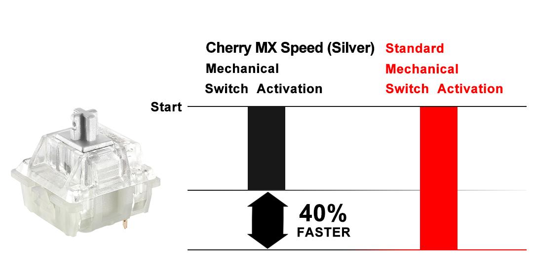TT Premium X1 RGB Cherry MX Silver Keyboard
